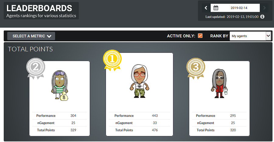 gamification leaderboard